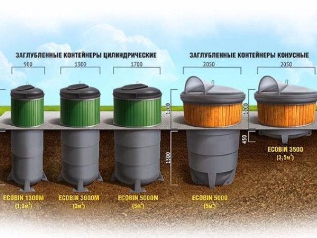 На Большой Садовой в Ростове мусорные контейнеры уберут под землю